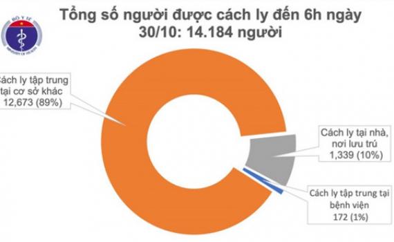 58 ngày, Việt Nam không ghi nhận ca mắc COVID-19 trong cộng đồng