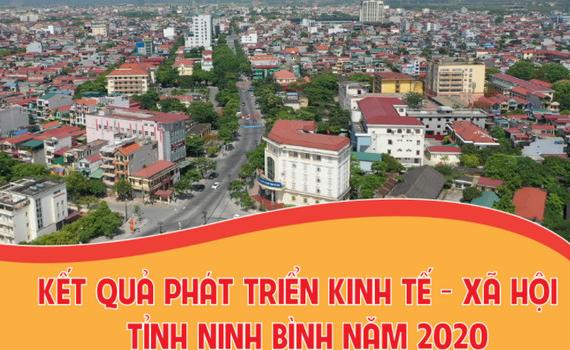 [Infographic]: Kết quả phát triển Kinh tế - Xã hội tỉnh Ninh Bình năm 2020