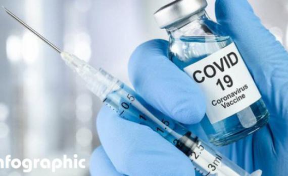 9 nhóm đối tượng ưu tiên tiêm và miễn phí vaccine COVID-19