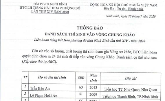 Thông báo danh sách thí sinh vào vòng chung khảo - Liên hoan tiếng hát Hoa phượng đỏ tỉnh Ninh Bình lần thứ XIV - Năm 2020