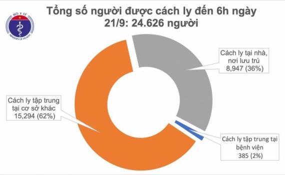19 ngày liên tiếp Việt Nam không có ca mắc Covid-19 trong cộng đồng