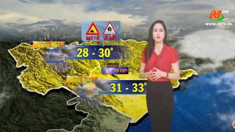 Bản tin Dự báo thời tiết mới nhất ngày - 03/07/2020