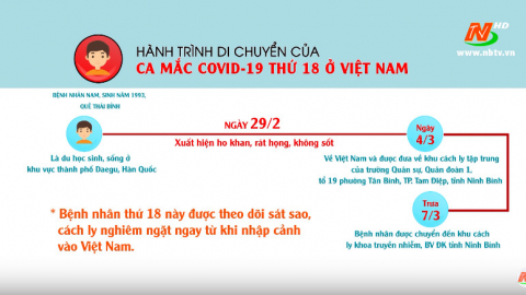 Hành trình di chuyển của ca mắc Covid-19 thứ 18 ở Việt Nam
