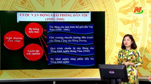 Môn Lịch sử - Chuyên đề ôn tập Lịch sử Việt Nam: Cuộc vận động giải phóng dân tộc 1939-1945